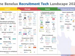 Meld je organisatie gratis aan voor de nieuwe Benelux Recruitment Tech Landscape